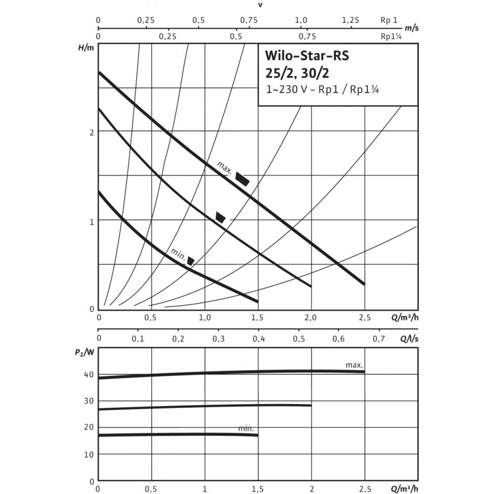 схема монтажа насоса rs 25/6