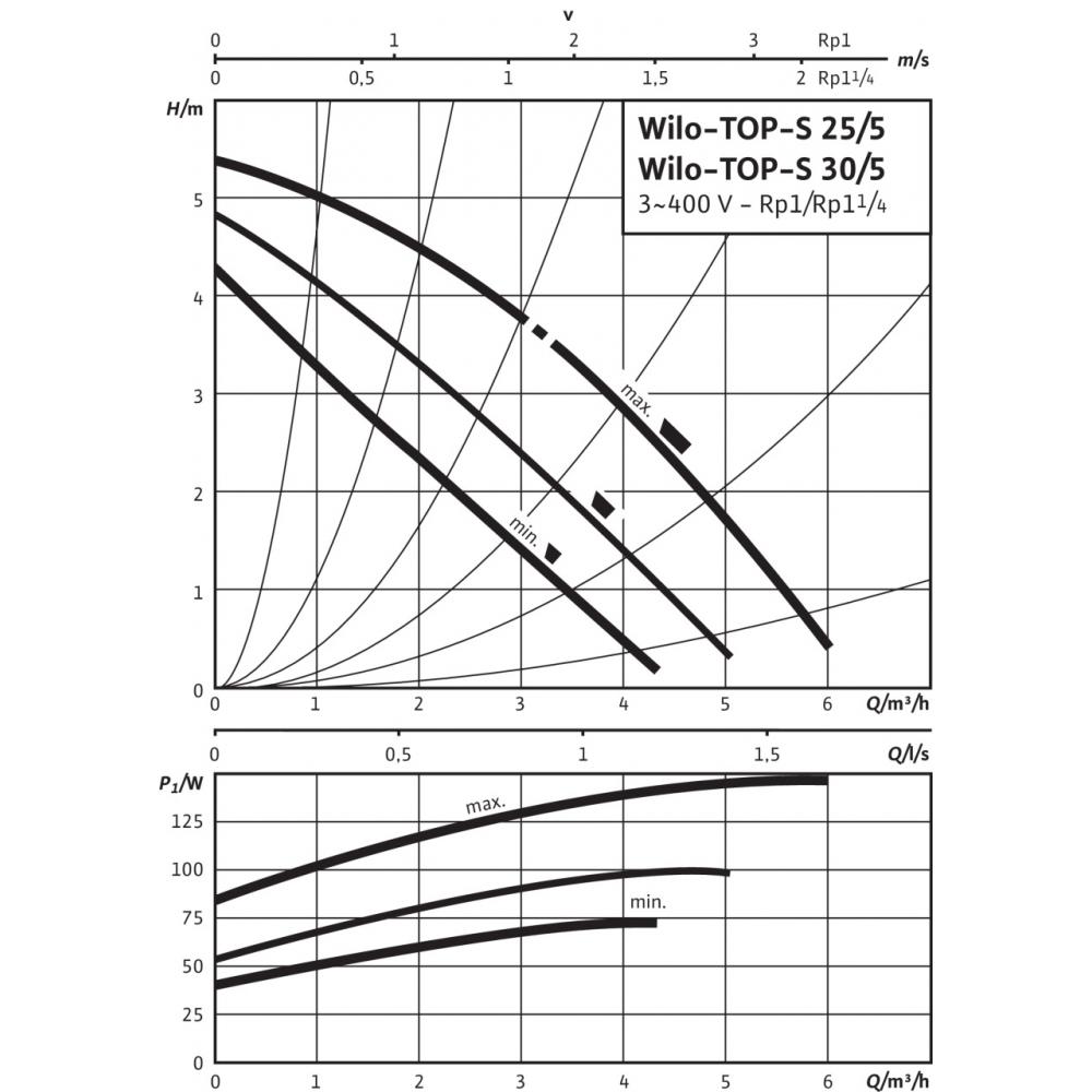 инструкция к насосу пн-40 с автоматикой